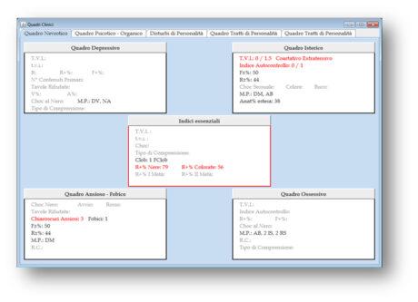 software-test-rorschach-i-ror-orientamenti-diagnostici