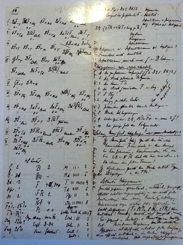 L'immagine di un protocollo raccolto da Hermann Rorschach dove tra l'altro si può anche osservare la sua calligrafia